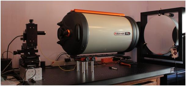 telescope measurement